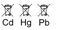 Symbole Batterien